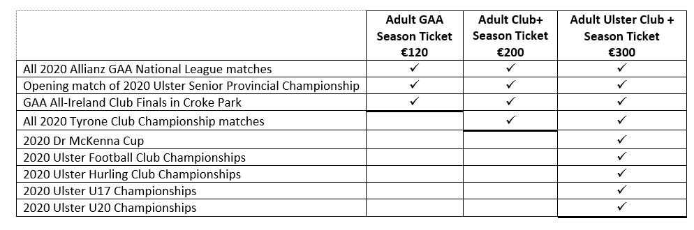 GAA Season Tickets for 2020