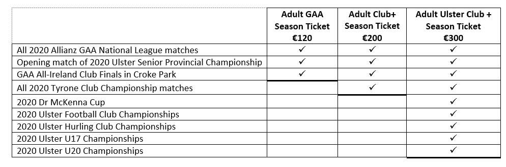GAA Season Tickets for 2020